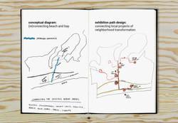 Conceptual Design Diagrams