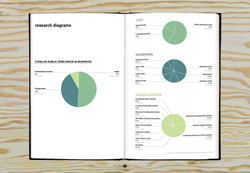 Research Diagrams