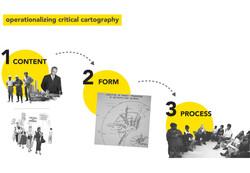 Operationalizing Radical Cartography