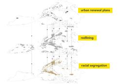 """Visualizing Racialized """"Renewal"""""""