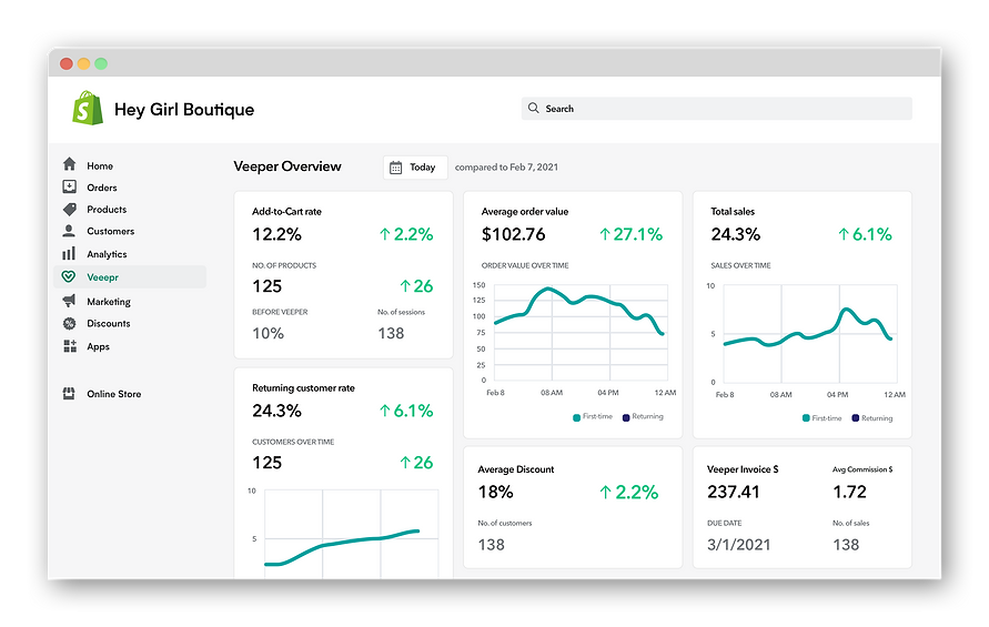 Shopify Dashboard.png