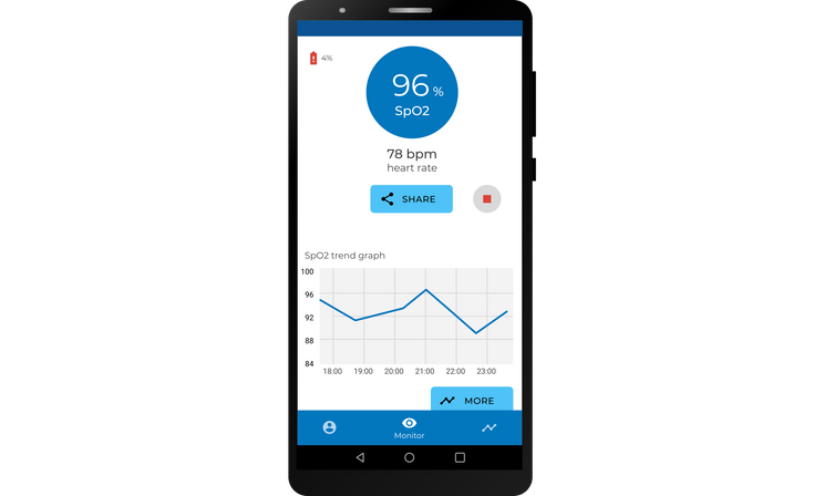 View data in real-time