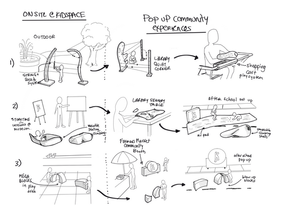 Sensation_Sketches.png
