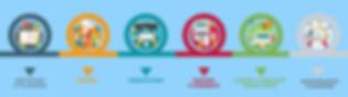 Our-Web-Development-Process.jpg