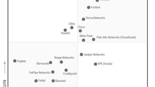 Versa Networks has been Recognized as a Leader in Gartner Magic Quadrant for WAN Edge Infrastructure