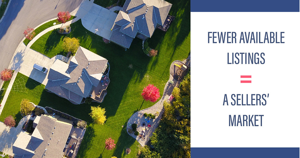 Fewer Listings = A Sellers' Market