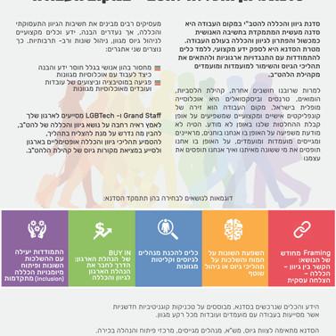 LGBTech - workshop flyer