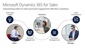 Dynamics 365 for Customer Engagement