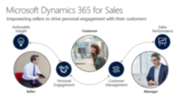 Dynamics 365 for Customer Engagement