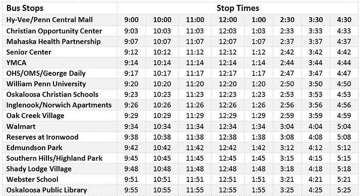 Oskaloosa-Bus-Stops-times.jpg