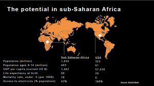 Africa Aziza Coin US population electricity