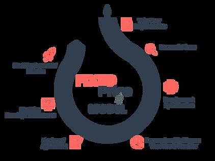 FixedCostmodel.png