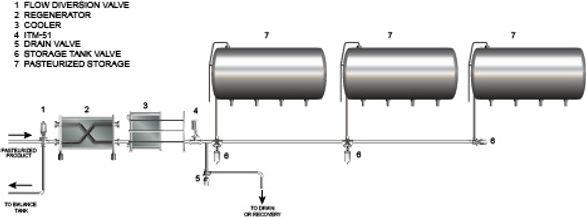 ITM-51 Detecção de transição em águas r