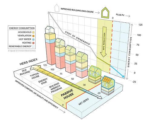 What-is-a-PH-Graph_032416.jpg