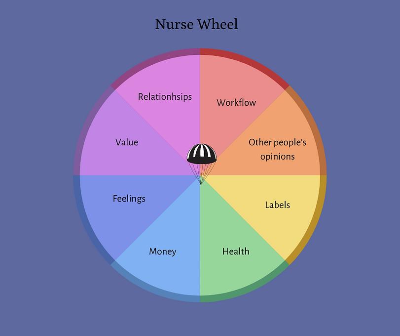 nursewheel2.png