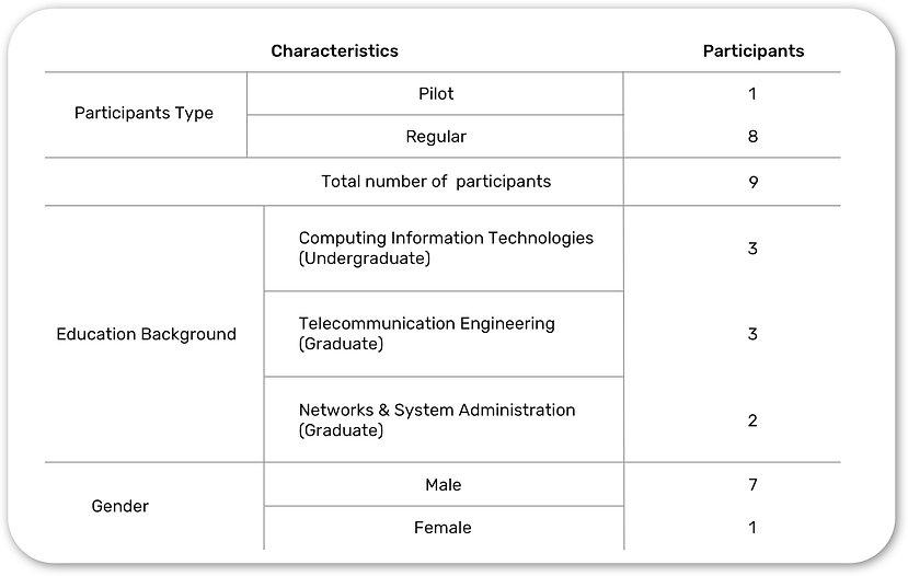 participant profiles.jpg