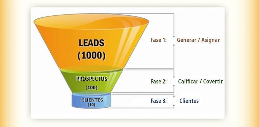 Lead Gen Funnel.jpg