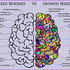 Are your abilities fixed or fixable?  Mindset and the next wave of self-help thinking.