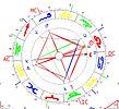 Horoskope%20Kinder%202_edited.jpg
