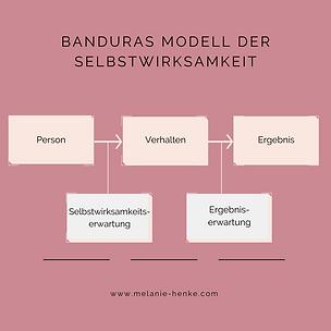 Modell der Selbstwirksamkeit.png