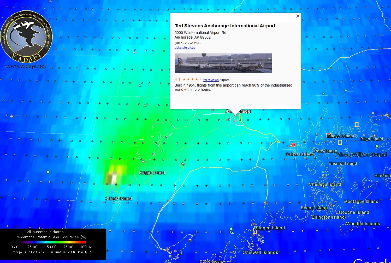 Predict Airborne Particulates