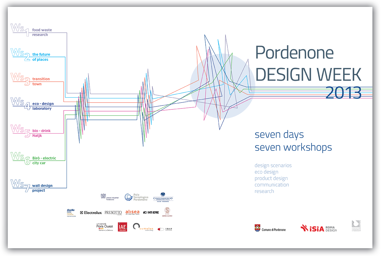 Pordenone designweek catalogue cover