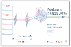Pordenone designweek catalogue cover