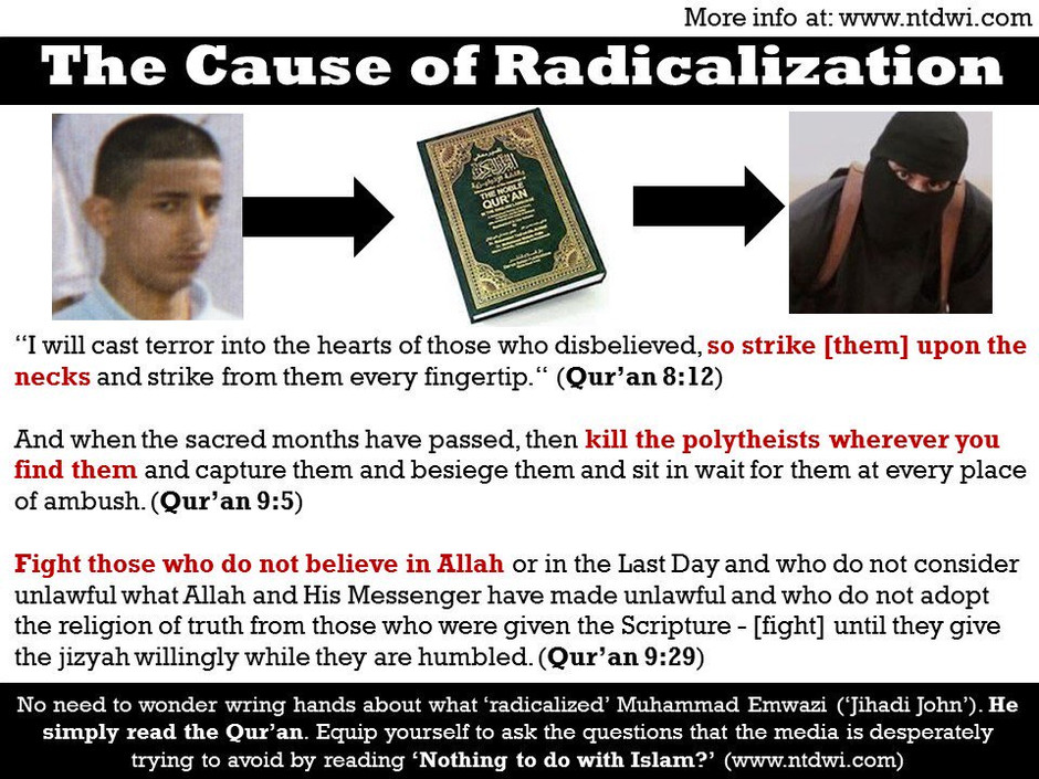 Radicals moslems Act on the Quran