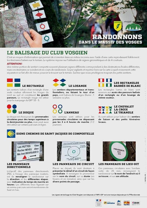 Balisage-Club-Vosgien