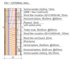 External Wall - 1