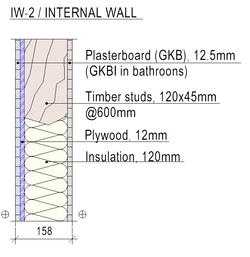 Internal Wall - 2
