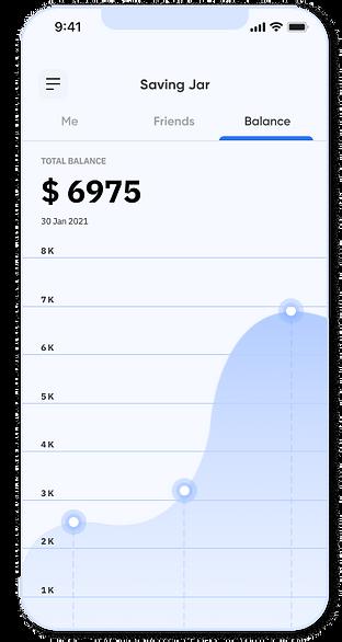 phone graph.png
