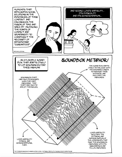 Introduction Magazine — Soundbox Metaphor