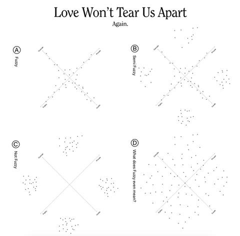 Diagram — Gradience