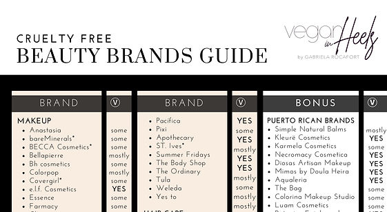 Beauty Brands Guide