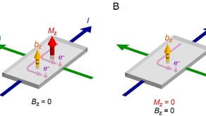 スピンキラリティが誘起する自発的ホール電圧の磁場制御
