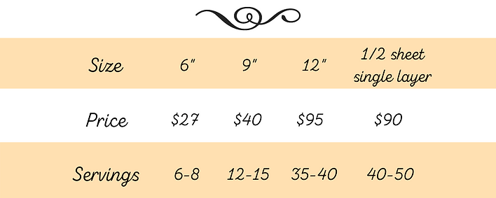 SDB Specialty Cakes Ordering Chart.png