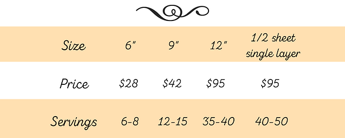 SDB Specialty Cakes Ordering Chart (1).p