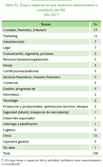 consultoria marketing digital uruguay