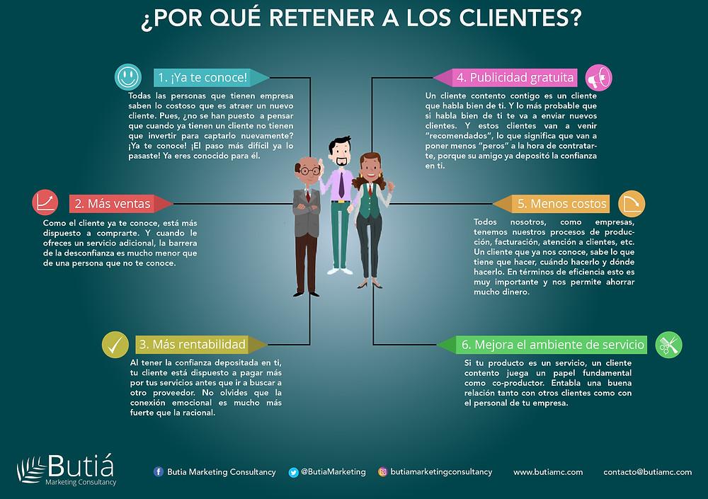marketing, marketing relacional, crm