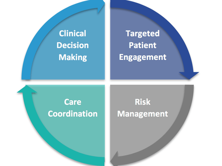 Have You Prioritized the Right Health System/IDN to Drive Brand Performance?