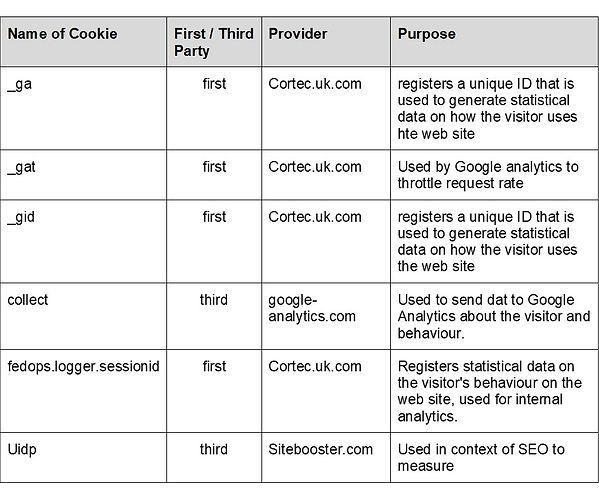 analytics cookie table.jpg