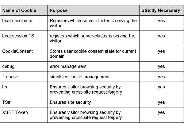 cookie use table.jpg