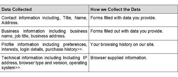 basic data collection table.jpg
