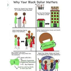 #BlackDollarsForBlackPockets #BlackBizBuzz #BlackBizVlogger #SupportBlackOwnedBusinesses