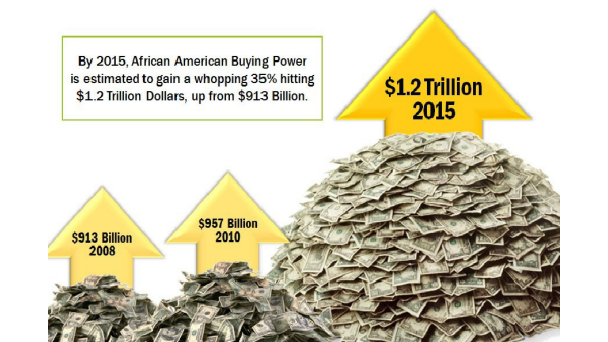 062512-national-black-buying-power.jpg
