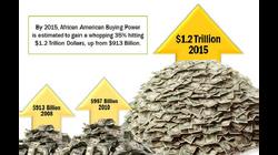 062512-national-black-buying-power.jpg