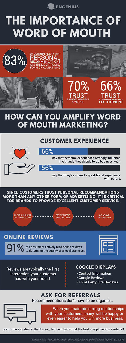 Ways-to-Amplify-Word-of-Mouth.jpg