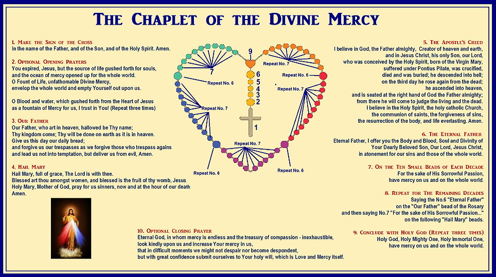 Chaplet of the Divine Mercy.png
