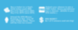 RTS - How it Works (Website).png